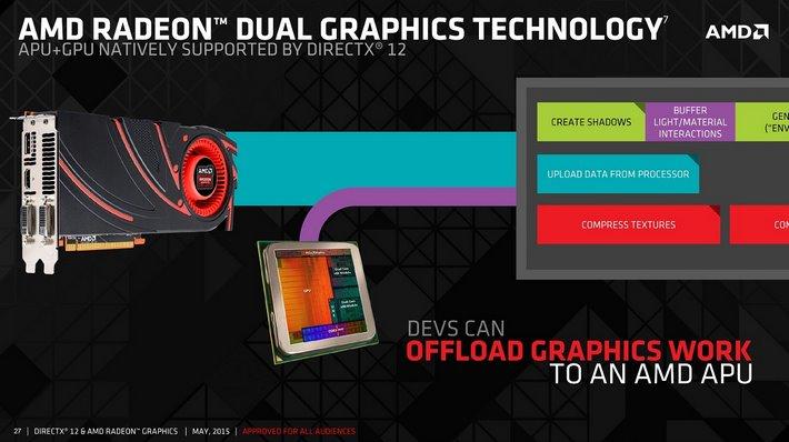 процессор amd radion с directx 12